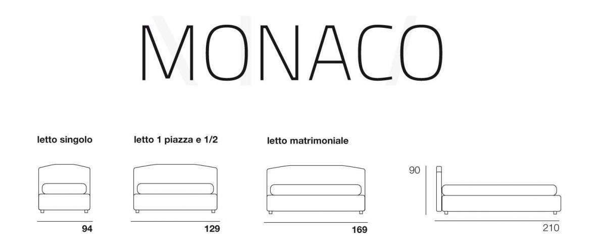 monaco-scheda-tecnica-2